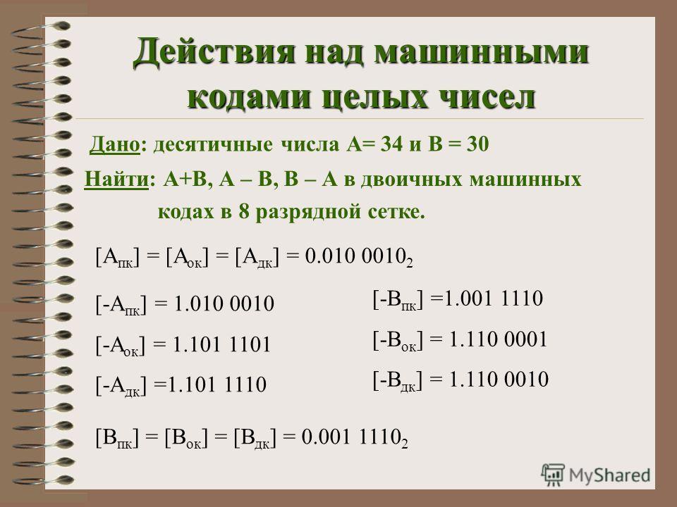 Действия над машинными кодами целых чисел Дано: десятичные числа А= 34 и В = 30 Найти: А+В, А – В, В – А в двоичных машинных кодах в 8 разрядной сетке. [A пк ] = [А ок ] = [А дк ] = 0.010 0010 2 [-A пк ] = 1.010 0010 [-А ок ] = 1.101 1101 [-А дк ] =1