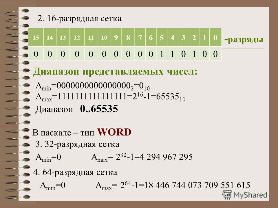 2. 16-разрядная сетка 151413121110 9876543210 0000000000110100 - разряды Диапазон представляемых чисел: А min =0000000000000000 2 =0 10 A max =1111111111111111=2 16 -1=65535 10 Диапазон 0..65535 В паскале – тип WORD 3. 32-разрядная сетка А min =0 A m