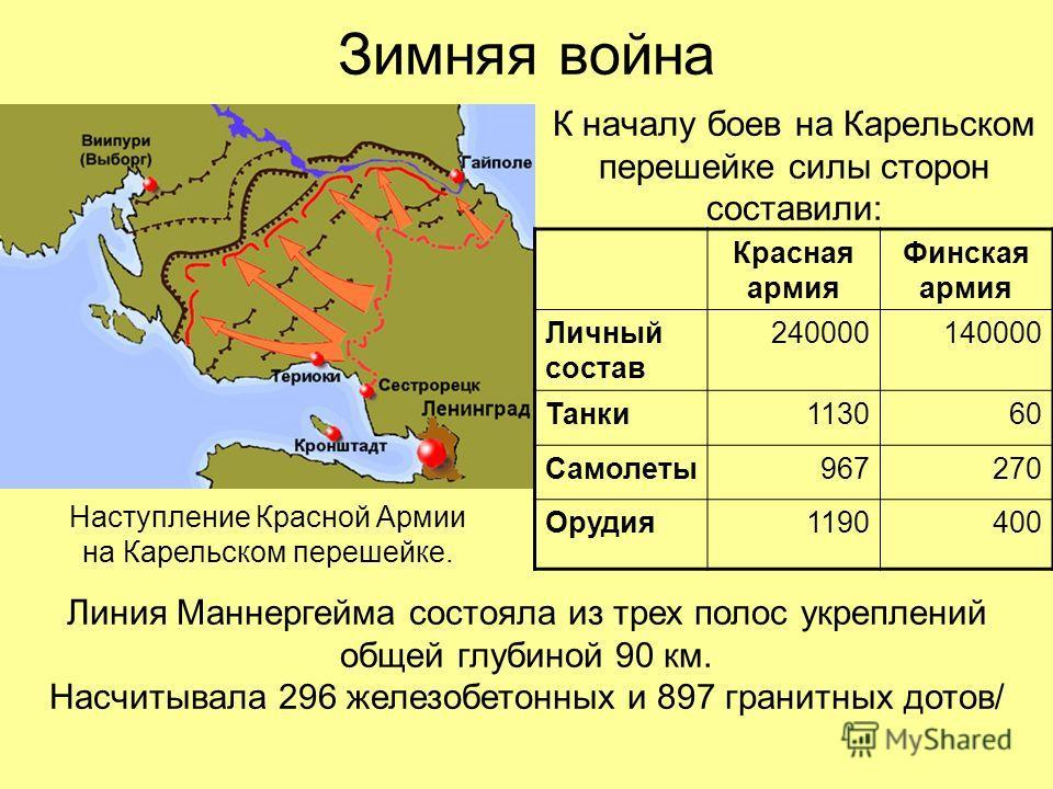 Зимняя война К началу боев на Карельском перешейке силы сторон составили: Наступление Красной Армии на Карельском перешейке. Красная армия Финская армия Личный состав 240000140000 Танки113060 Самолеты967270 Орудия1190400 Линия Маннергейма состояла из