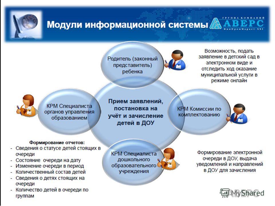 Презентация компании АВЕРС