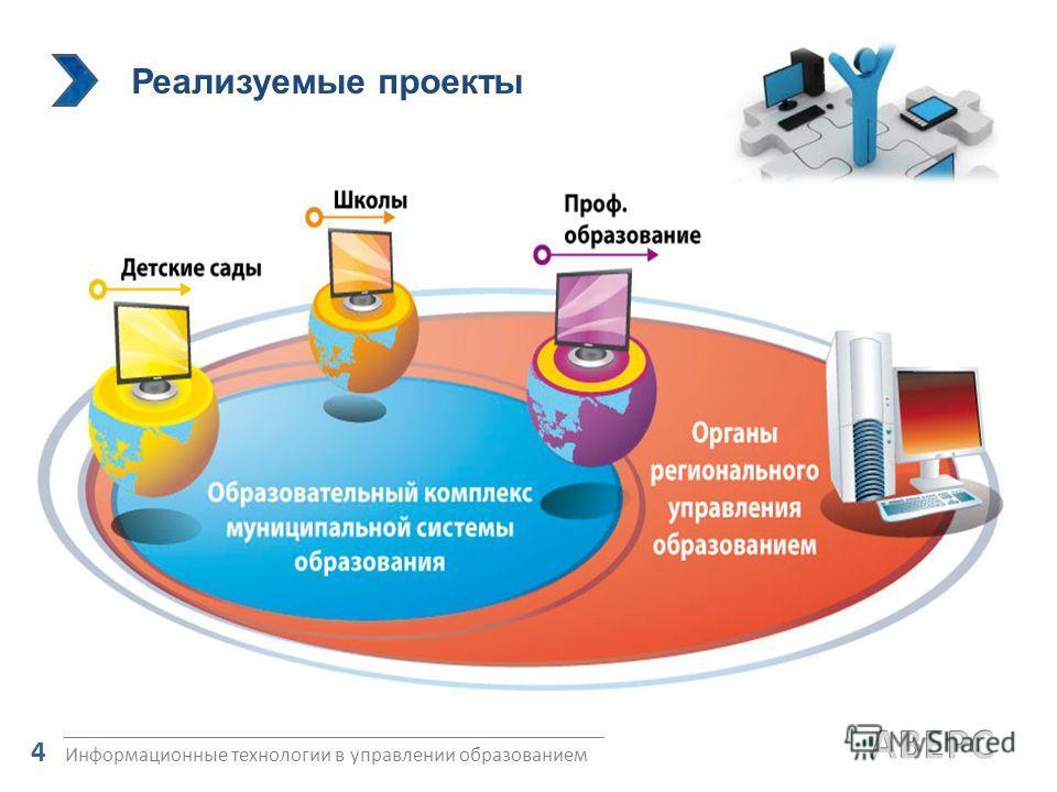Реализуемые проекты Информационные технологии в управлении образованием 4