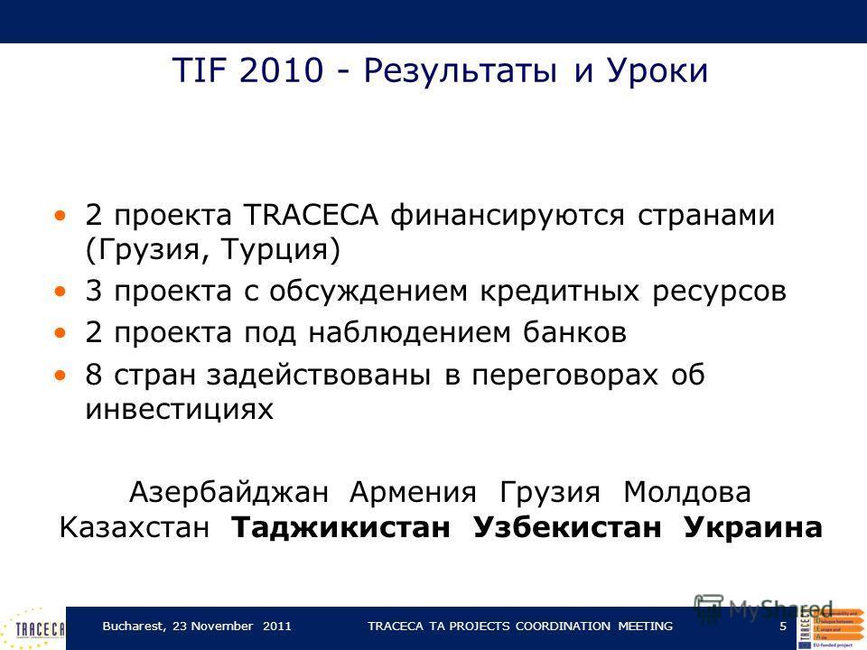 TIF 2010 - Результаты и Уроки 2 проекта TRACECA финансируются странами (Грузия, Турция) 3 проекта с обсуждением кредитных ресурсов 2 проекта под наблюдением банков 8 стран задействованы в переговорах об инвестициях Aзербайджан Aрмения Грузия Молдова