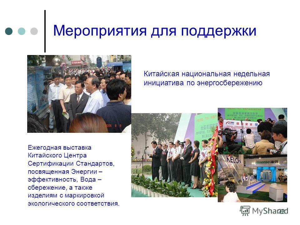 22 Мероприятия для поддержки Китайская национальная недельная инициатива по энергосбережению Ежегодная выставка Китайского Центра Сертификации Стандартов, посвященная Энергии – эффективность, Вода – сбережение, а также изделиям с маркировкой экологич
