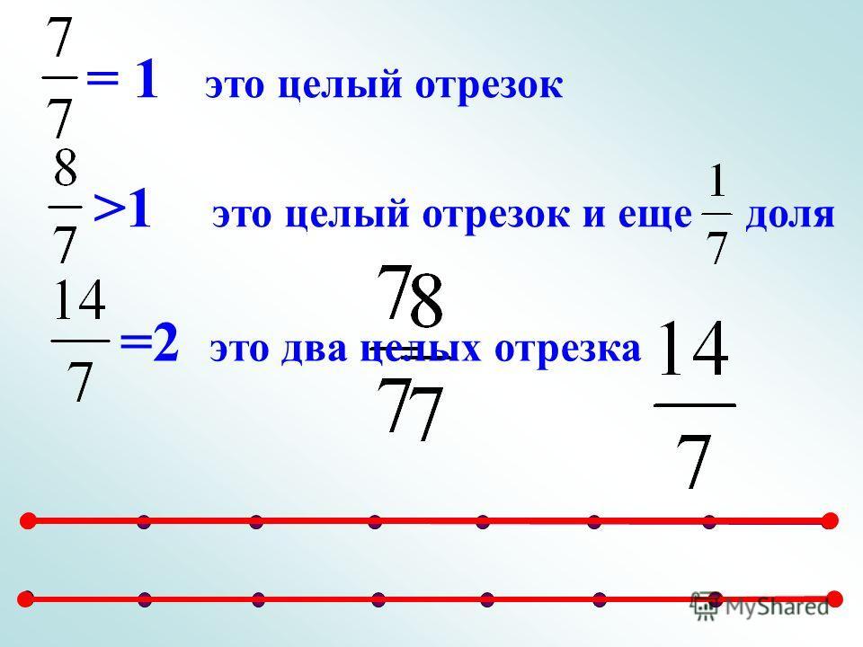= 1 это целый отрезок >1 это целый отрезок и еще доля =2 это два целых отрезка