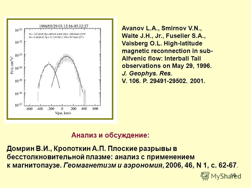 16 Avanov L.A., Smirnov V.N., Waite J.H., Jr., Fuselier S.A., Vaisberg O.L. High-latitude magnetic reconnection in sub- Alfvenic flow: Interball Tail observations on May 29, 1996. J. Geophys. Res. V. 106. P. 29491-29502. 2001. Домpин В.И., Кpопоткин