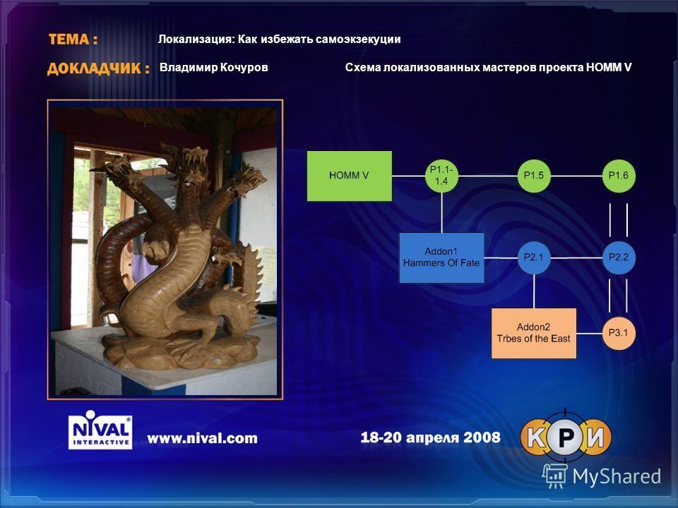 Владимир Кочуров Локализация: Как избежать самоэкзекуции Схема локализованных мастеров проекта HOMM V