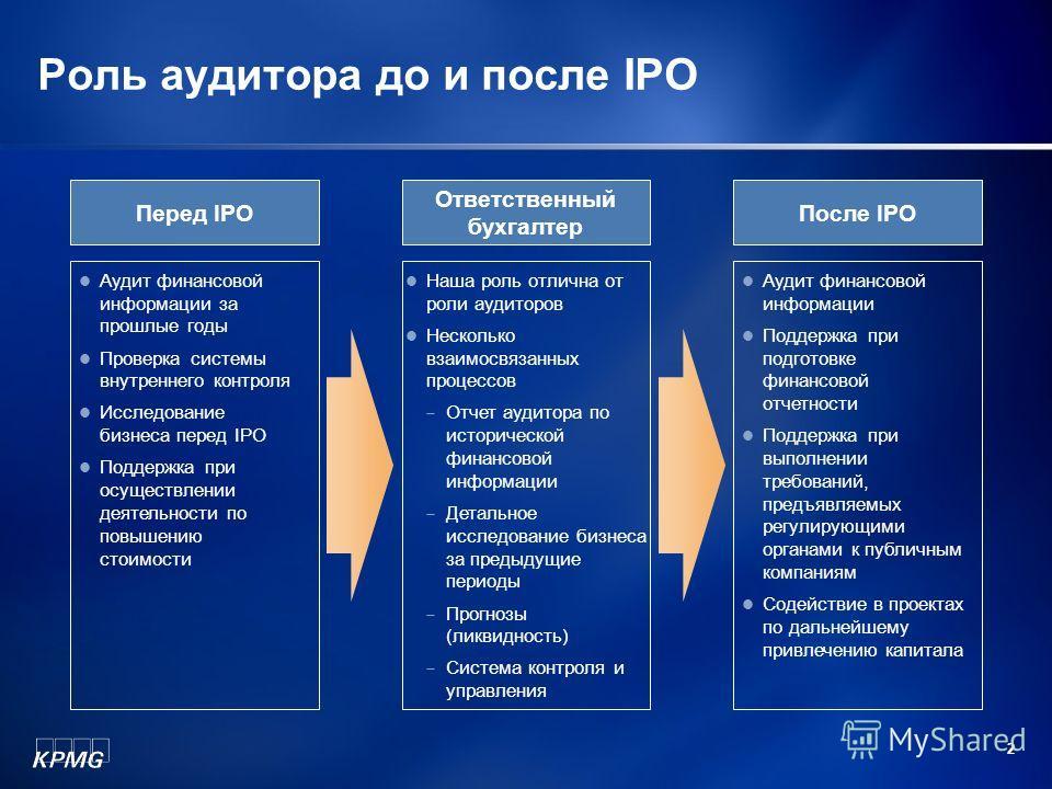 1 Первоначальное публичное размещение акций (IPO) – непростая задача Статус перед IPOДеятельность по повышению стоимостиРоссийская частная компания Трансформация отчётности по РСБУ в отчётность по МСФО и аудит отчётности за прошлые годы Отчётность по