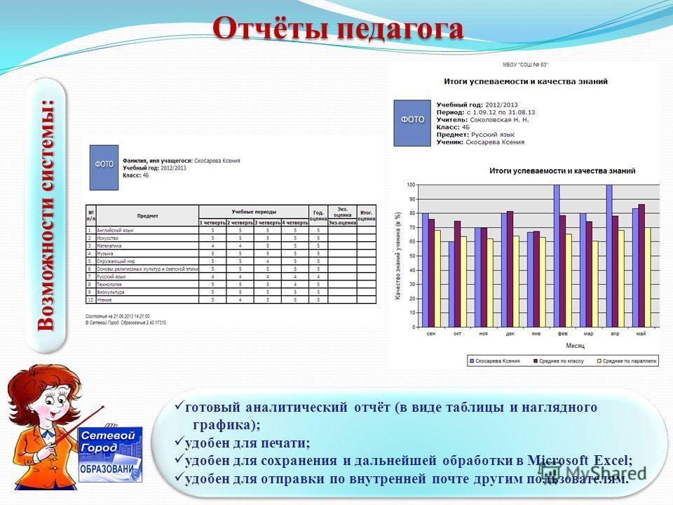 Отчёты педагога Возможности системы: готовый аналитический отчёт (в виде таблицы и наглядного графика); удобен для печати; удобен для сохранения и дальнейшей обработки в Microsoft Excel; удобен для отправки по внутренней почте другим пользователям. г