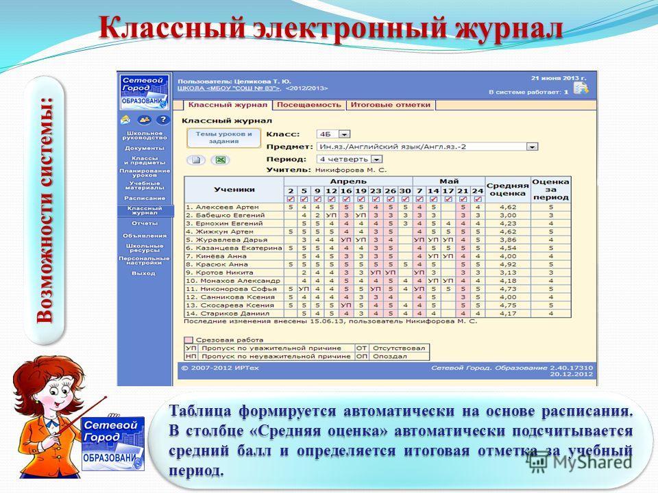 Возможности системы: Таблица формируется автоматически на основе расписания. В столбце «Средняя оценка» автоматически подсчитывается средний балл и определяется итоговая отметка за учебный период. Классный электронный журнал