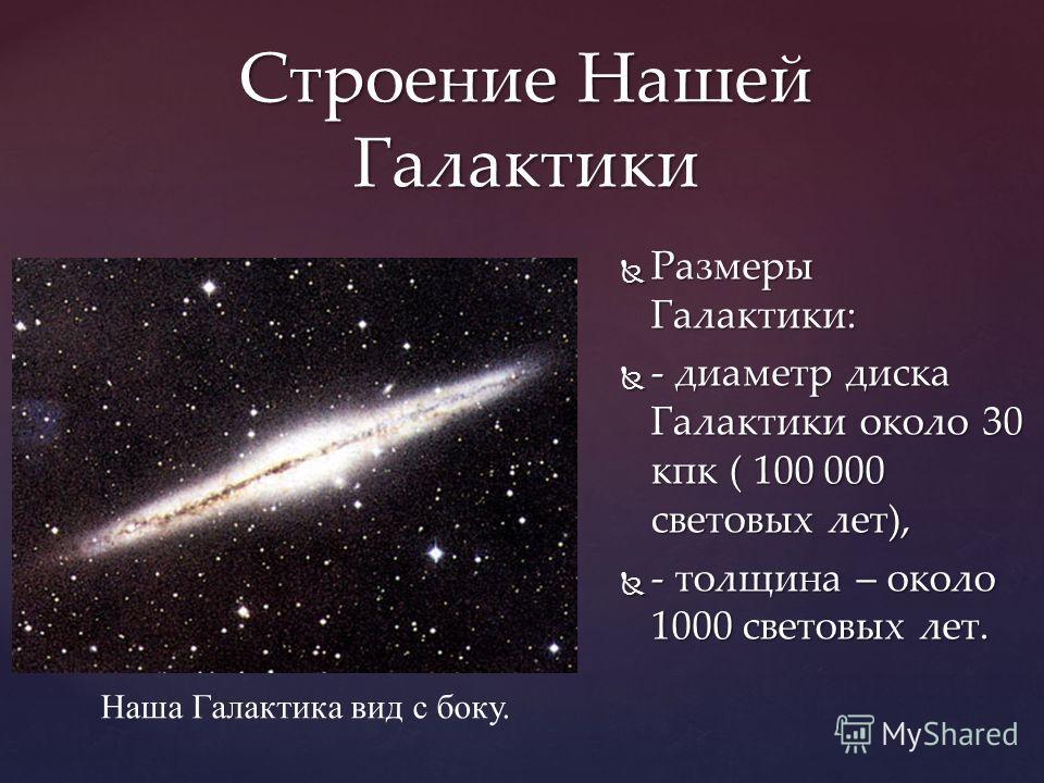 Строение Нашей Галактики Размеры Галактики: Размеры Галактики: - диаметр диска Галактики около 30 кпк ( 100 000 световых лет), - диаметр диска Галактики около 30 кпк ( 100 000 световых лет), - толщина – около 1000 световых лет. - толщина – около 1000