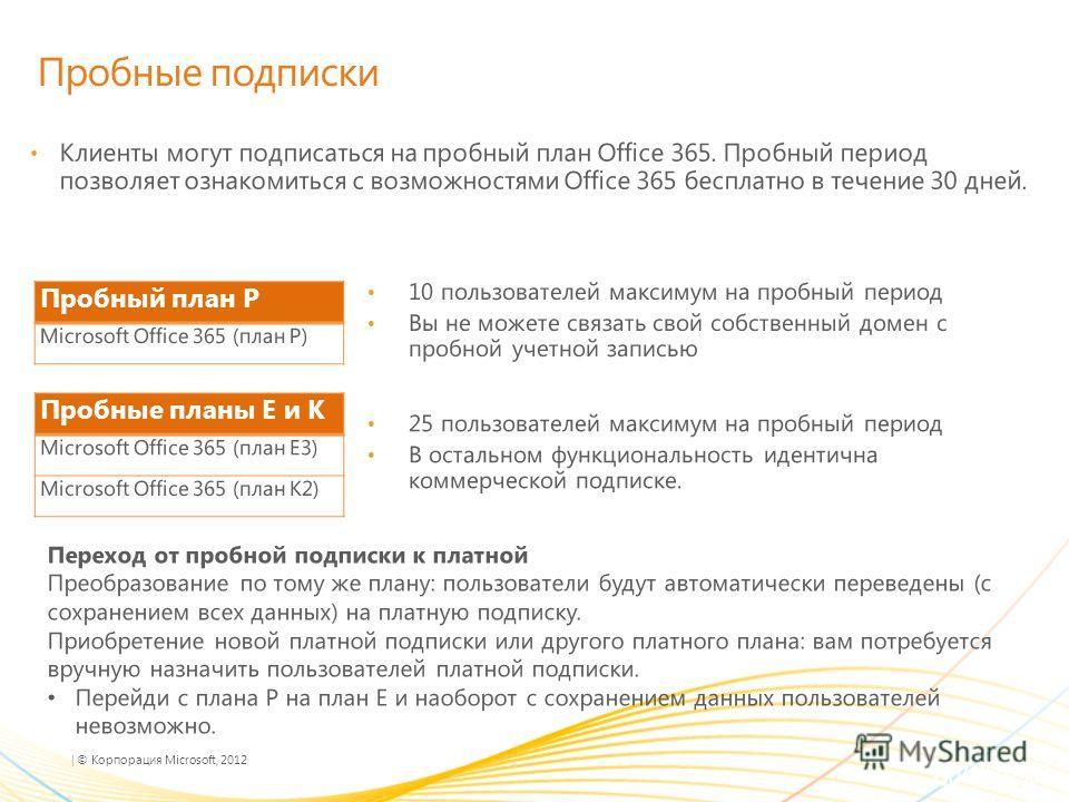 | © Корпорация Microsoft, 2012 Пробные подписки Клиенты могут подписаться на пробный план Office 365. Пробный период позволяет ознакомиться с возможностями Office 365 бесплатно в течение 30 дней. 25 пользователей максимум на пробный период В остально
