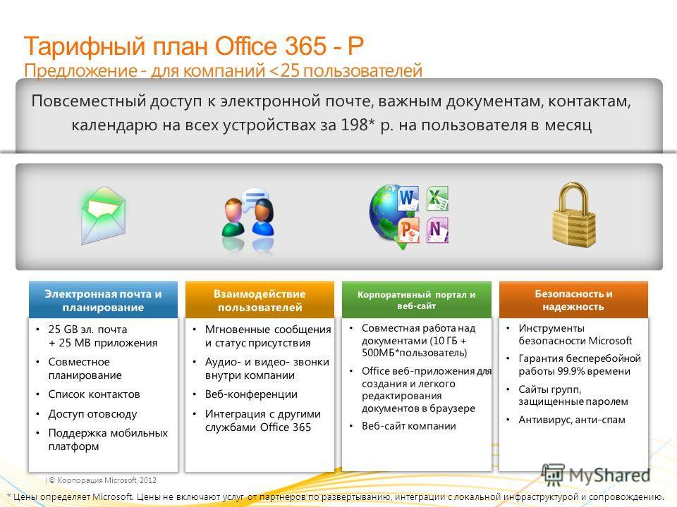 | © Корпорация Microsoft, 2012 Тарифный план Office 365 - P Предложение - для компаний