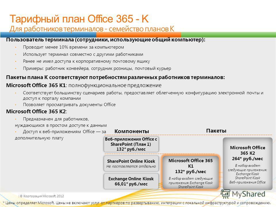 | © Корпорация Microsoft, 2012 Тарифный план Office 365 - K Для работников терминалов - семейство планов К Пользователь терминала (сотрудники, использующие общий компьютер): Проводит менее 10% времени за компьютером Использует терминал совместно с др