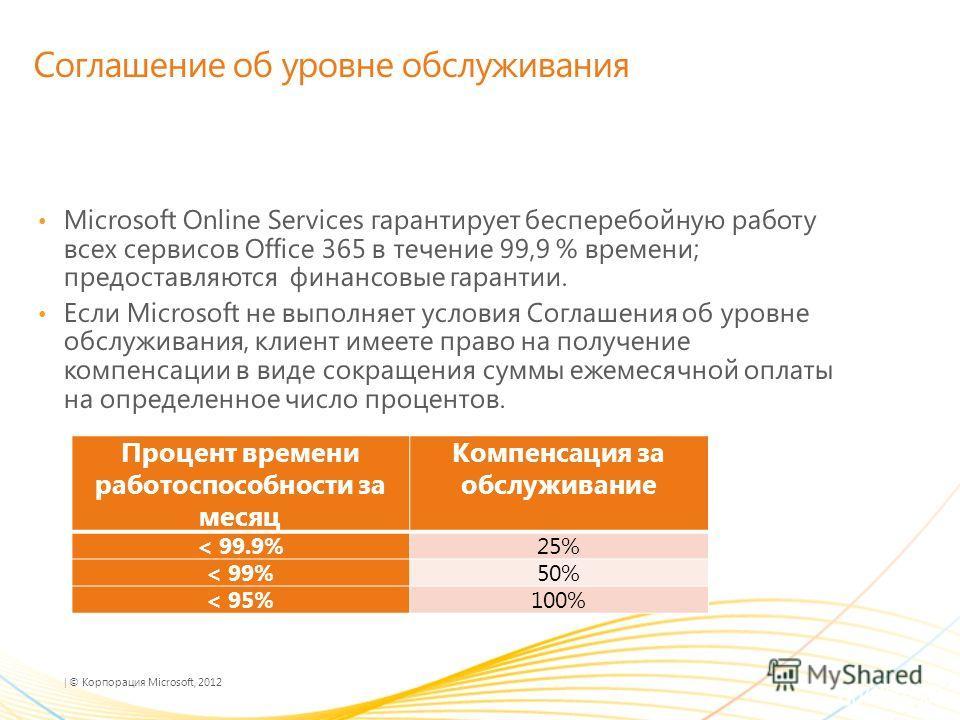 | © Корпорация Microsoft, 2012 Microsoft Online Services гарантирует бесперебойную работу всех сервисов Office 365 в течение 99,9 % времени; предоставляются финансовые гарантии. Если Microsoft не выполняет условия Соглашения об уровне обслуживания, к