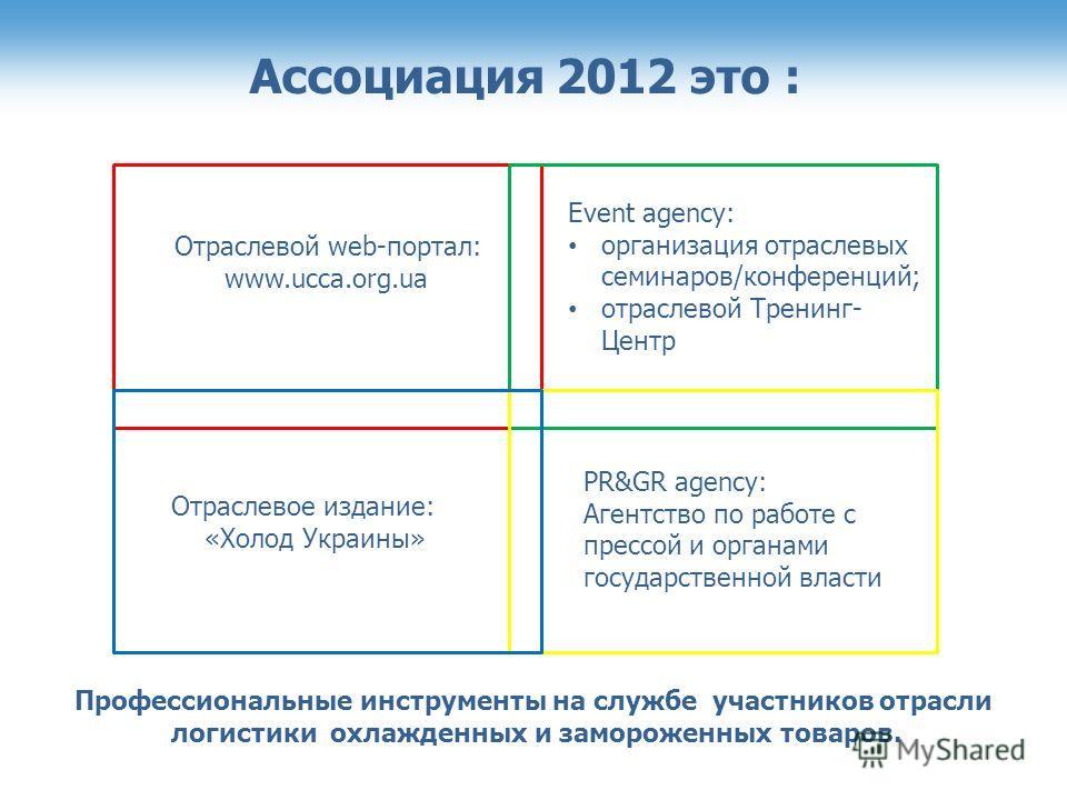 Ассоциация 2012 это : Отраслевой web-портал: www.ucca.org.ua Event agency: организация отраслевых семинаров/конференций; отраслевой Тренинг- Центр PR&GR agency: Агентство по работе с прессой и органами государственной власти Отраслевое издание: «Холо