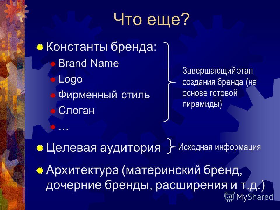 Что еще? Константы бренда: Brand Name Logo Фирменный стиль Слоган … Целевая аудитория Архитектура (материнский бренд, дочерние бренды, расширения и т.д.) Завершающий этап создания бренда (на основе готовой пирамиды) Исходная информация