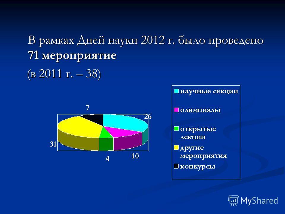 В рамках Дней науки 2012 г. было проведено 71 мероприятие (в 2011 г. – 38) (в 2011 г. – 38)