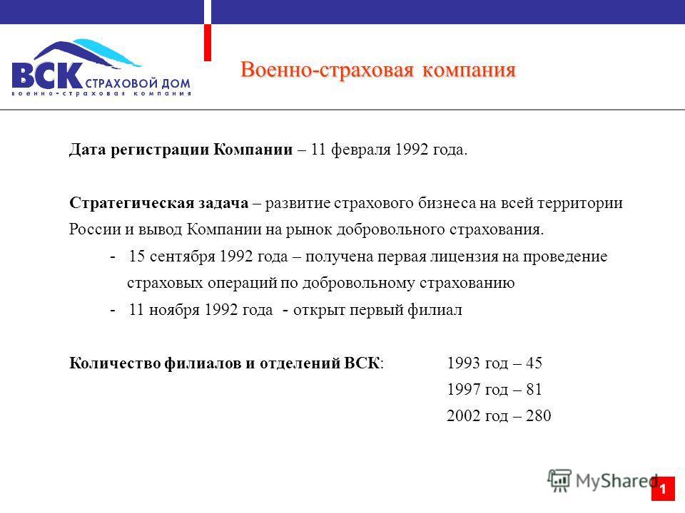 www.vsk.ru info@vsk.ru Презентация программ банковского страхования