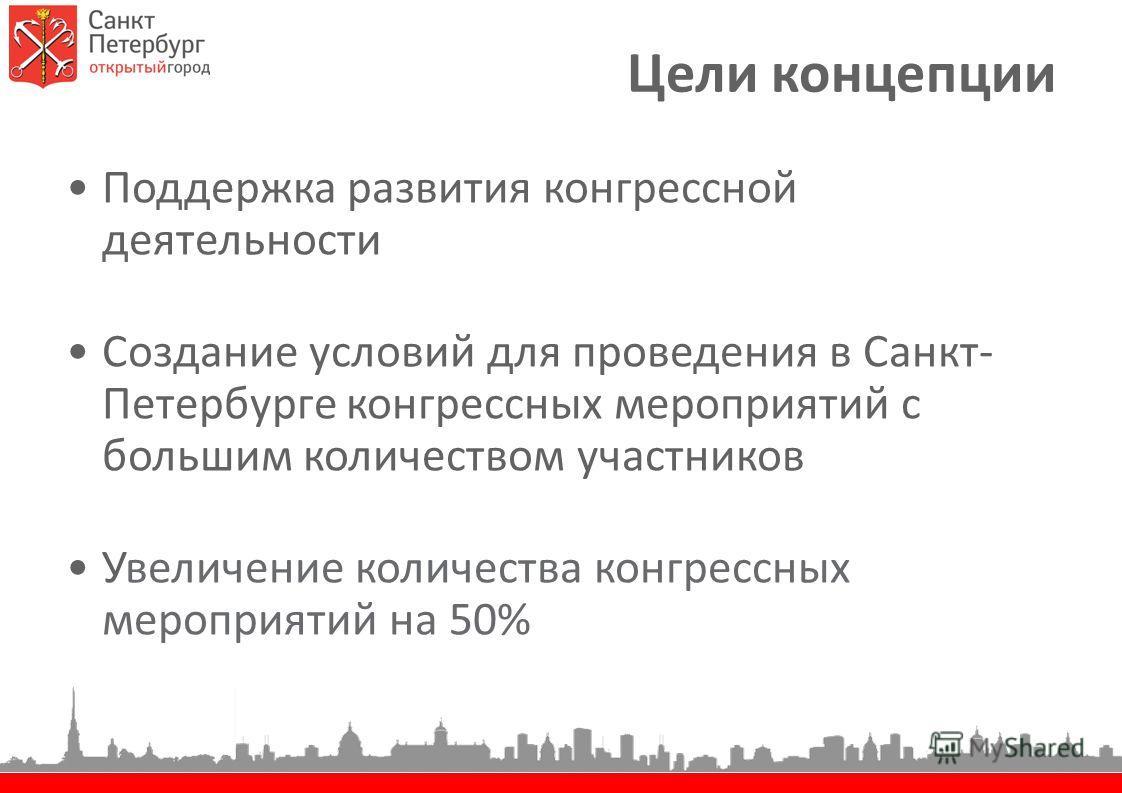 Цели концепции Поддержка развития конгрессной деятельности Создание условий для проведения в Санкт- Петербурге конгрессных мероприятий с большим количеством участников Увеличение количества конгрессных мероприятий на 50%