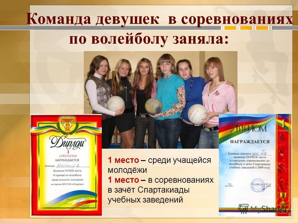 Команда девушек в соревнованиях по волейболу заняла: 1 место – среди учащейся молодёжи 1 место – в соревнованиях в зачёт Спартакиады учебных заведений