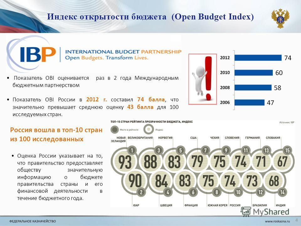 Индекс открытости бюджета (Open Budget Index) Показатель OBI оценивается раз в 2 года Международным бюджетным партнерством Показатель OBI России в 2012 г. составил 74 балла, что значительно превышает среднюю оценку 43 балла для 100 исследуемых стран.