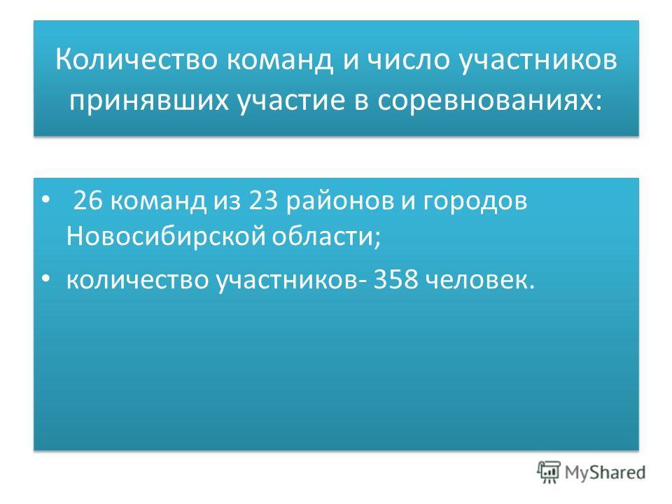 Количество команд и число участников принявших участие в соревнованиях: 26 команд из 23 районов и городов Новосибирской области; количество участников- 358 человек. 26 команд из 23 районов и городов Новосибирской области; количество участников- 358 ч