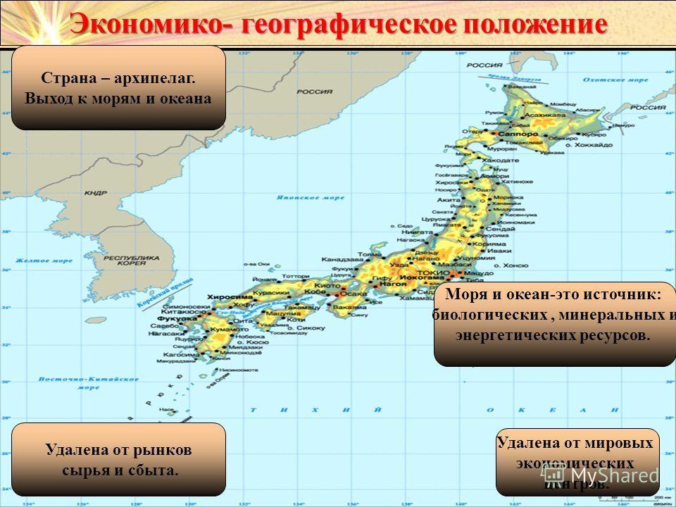 Экономико- географическое положение Страна – архипелаг. Выход к морям и океана Моря и океан-это источник: биологических, минеральных и энергетических ресурсов. Удалена от рынков сырья и сбыта. Удалена от мировых экономических центров.