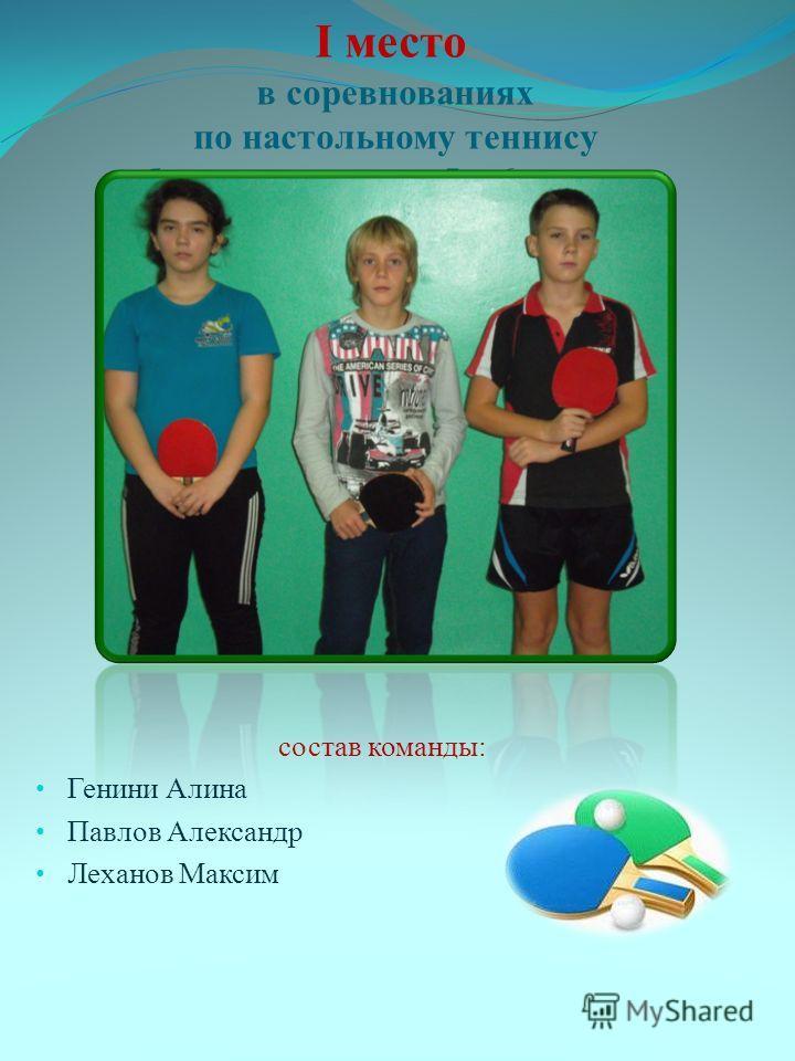 I место в соревнованиях по настольному теннису сборная учащихся 5 – 6 классов состав команды: Генини Алина Павлов Александр Леханов Максим