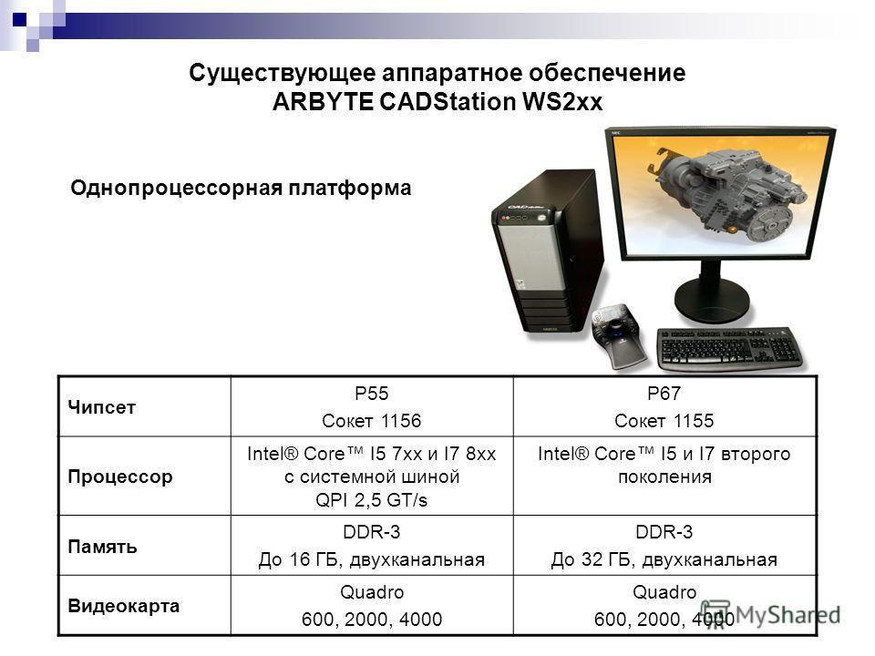 Существующее аппаратное обеспечение ARBYTE CADStation WS2xx Однопроцессорная платформа Чипсет P55 Сокет 1156 P67 Сокет 1155 Процессор Intel® Core I5 7хх и I7 8хх с системной шиной QPI 2,5 GT/s Intel® Core I5 и I7 второго поколения Память DDR-3 До 16