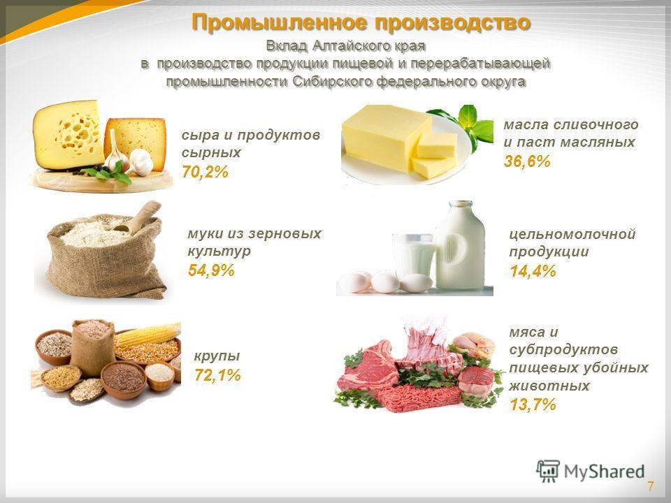 Вклад Алтайского края в производство продукции пищевой и перерабатывающей промышленности Сибирского федерального округа 7 сыра и продуктов сырных 70,2% муки из зерновых культур 54,9% крупы 72,1% масла сливочного и паст масляных 36,6% цельномолочной п