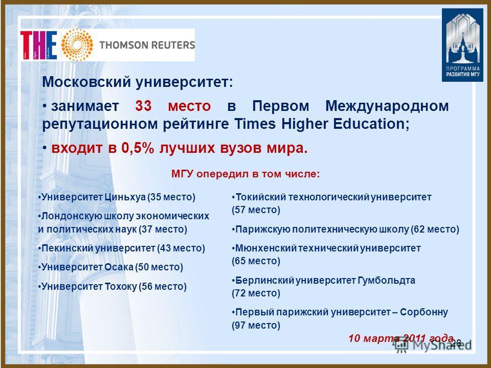 28 Московский университет: занимает 33 место в Первом Международном репутационном рейтинге Times Higher Education; входит в 0,5% лучших вузов мира. МГУ опередил в том числе: Университет Циньхуа (35 место) Лондонскую школу экономических и политических