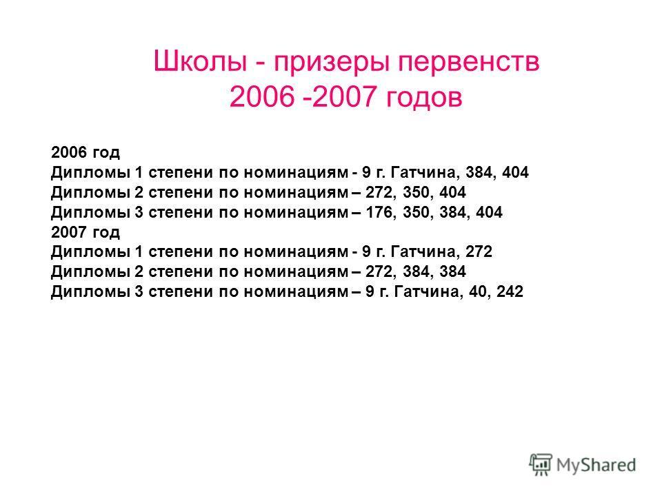 Школы - призеры первенств 2006 -2007 годов 2006 год Дипломы 1 степени по номинациям - 9 г. Гатчина, 384, 404 Дипломы 2 степени по номинациям – 272, 350, 404 Дипломы 3 степени по номинациям – 176, 350, 384, 404 2007 год Дипломы 1 степени по номинациям