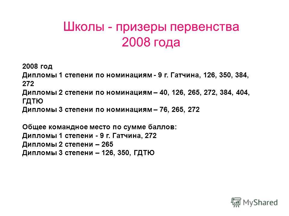 Школы - призеры первенства 2008 года 2008 год Дипломы 1 степени по номинациям - 9 г. Гатчина, 126, 350, 384, 272 Дипломы 2 степени по номинациям – 40, 126, 265, 272, 384, 404, ГДТЮ Дипломы 3 степени по номинациям – 76, 265, 272 Общее командное место