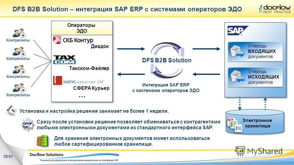 Операторы ЭДО Операторы ЭДО DFS B2B Solution – интеграция SAP ERP с системами операторов ЭДО Установка и настройка решения занимает не более 1 недели. Сразу после установки решение позволяет обмениваться с контрагентами любыми электронными документам