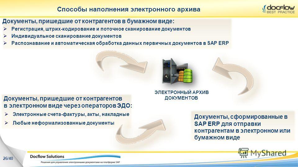 Документы, пришедшие от контрагентов в электронном виде через операторов ЭДО: Электронные счета-фактуры, акты, накладные Любые неформализованные документы Документы, сформированные в SAP ERP для отправки контрагентам в электронном или бумажном виде Д