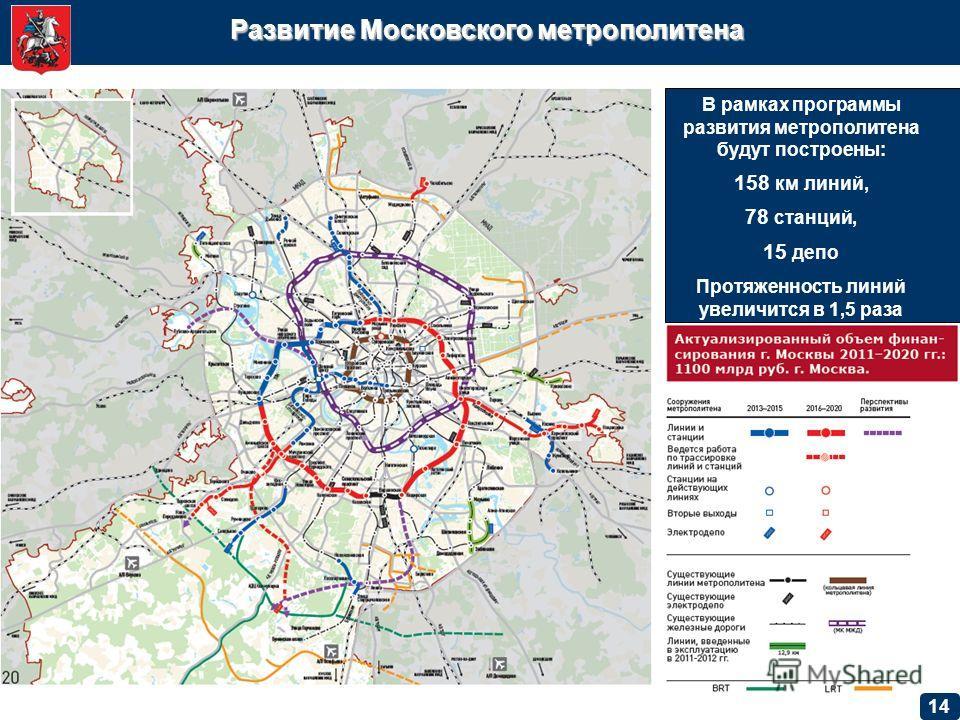 Развитие Московского метрополитена 14 В рамках программы развития метрополитена будут построены: 158 км линий, 78 станций, 15 депо Протяженность линий увеличится в 1,5 раза