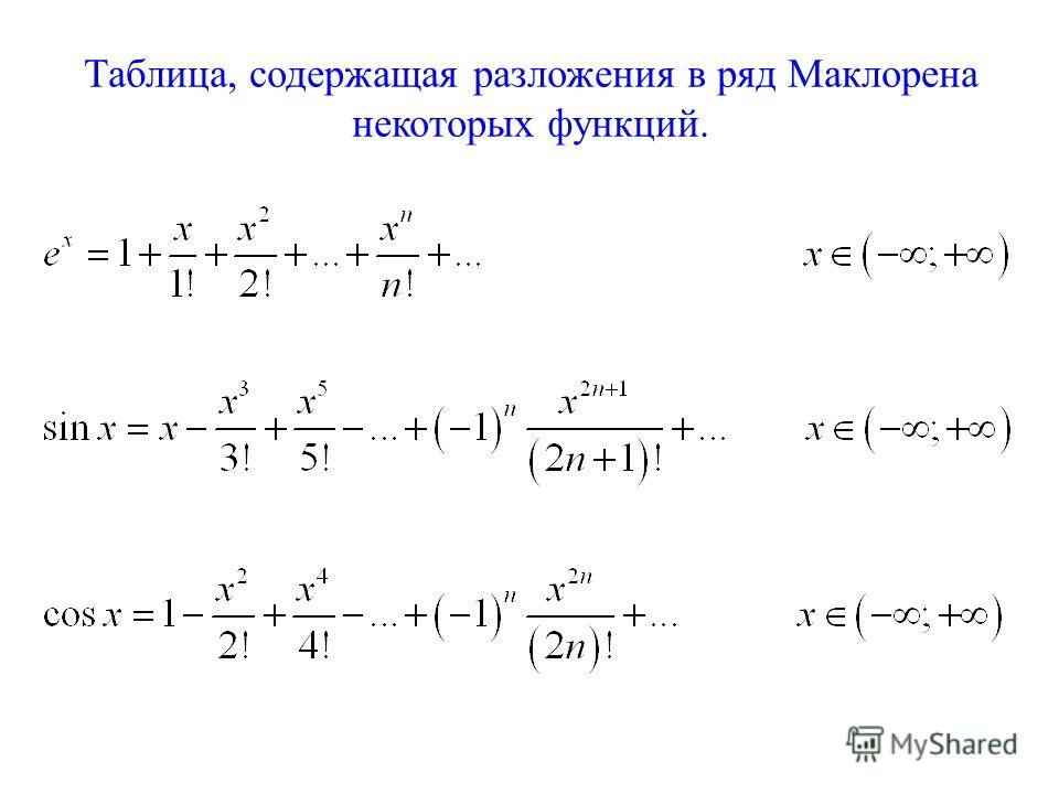 Таблица, содержащая разложения в ряд Маклорена некоторых функций.