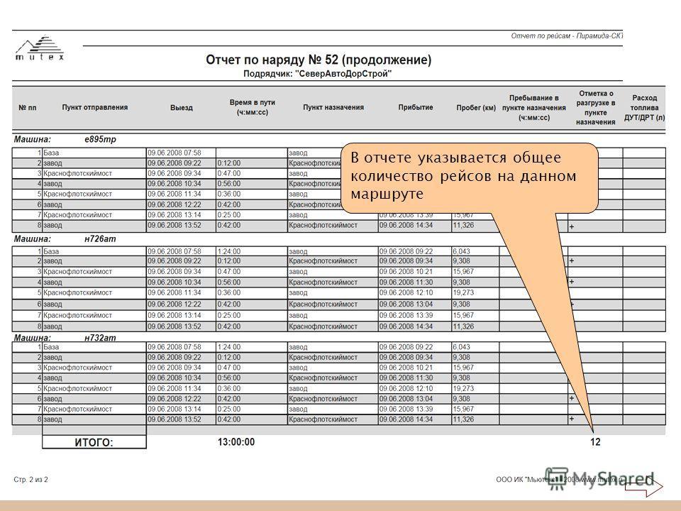 В отчете указывается общее количество рейсов на данном маршруте