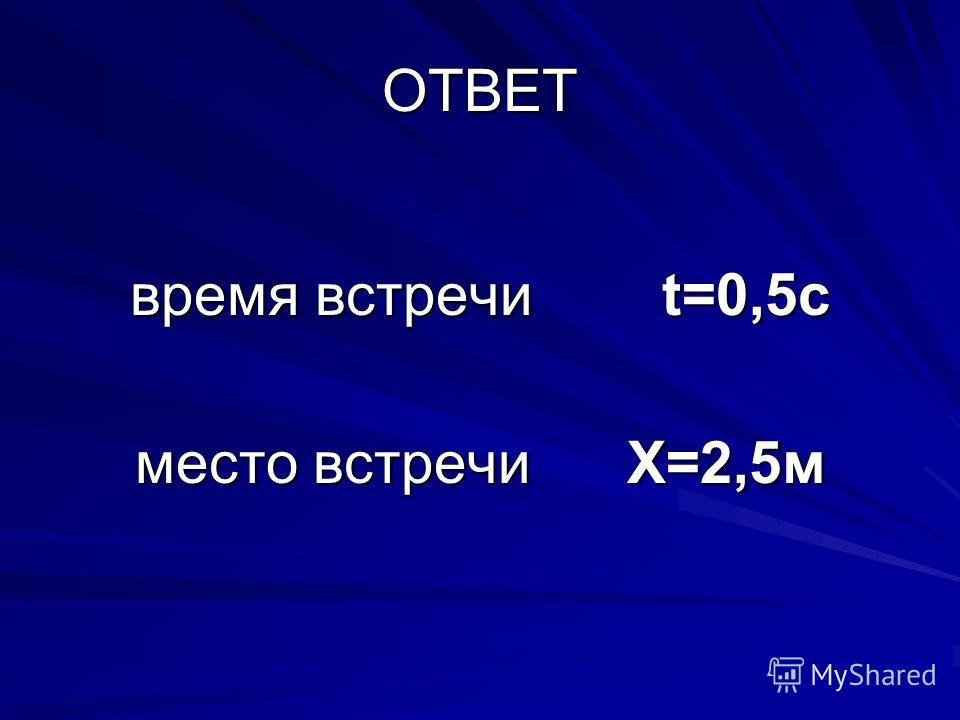 ОТВЕТ время встречи t=0,5c место встречи X=2,5м