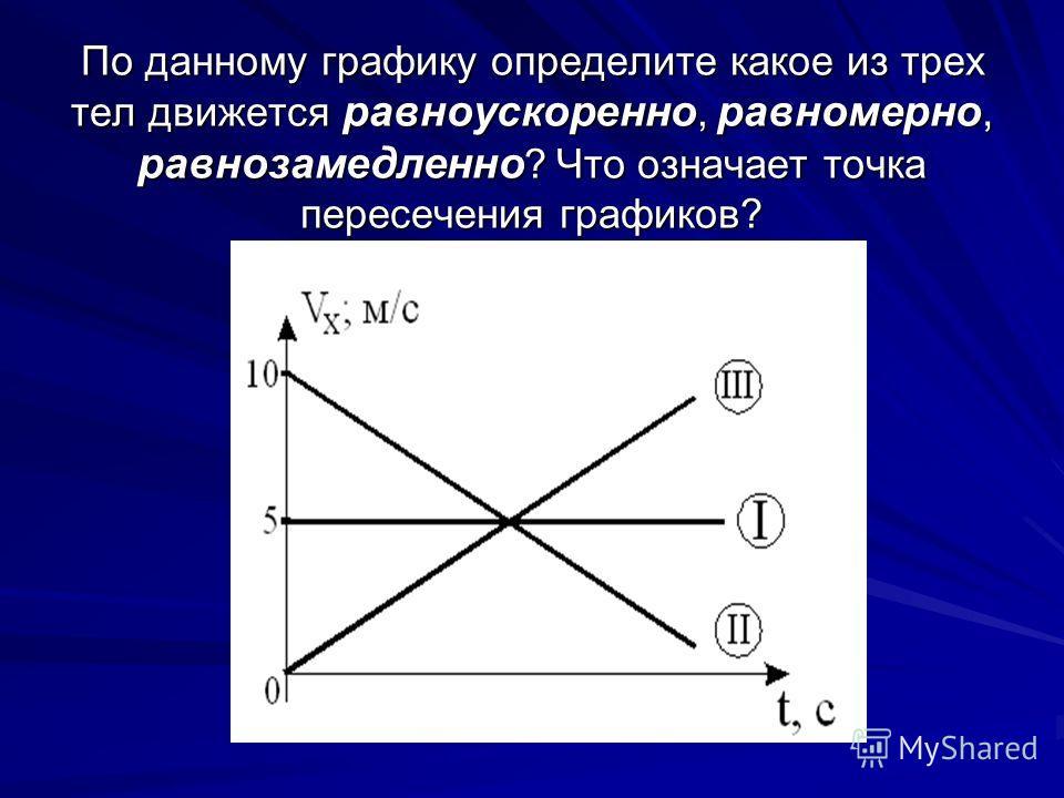 По данному графику определите какое из трех тел движется равноускоренно, равномерно, равнозамедленно ? Что означает точка пересечения графиков?
