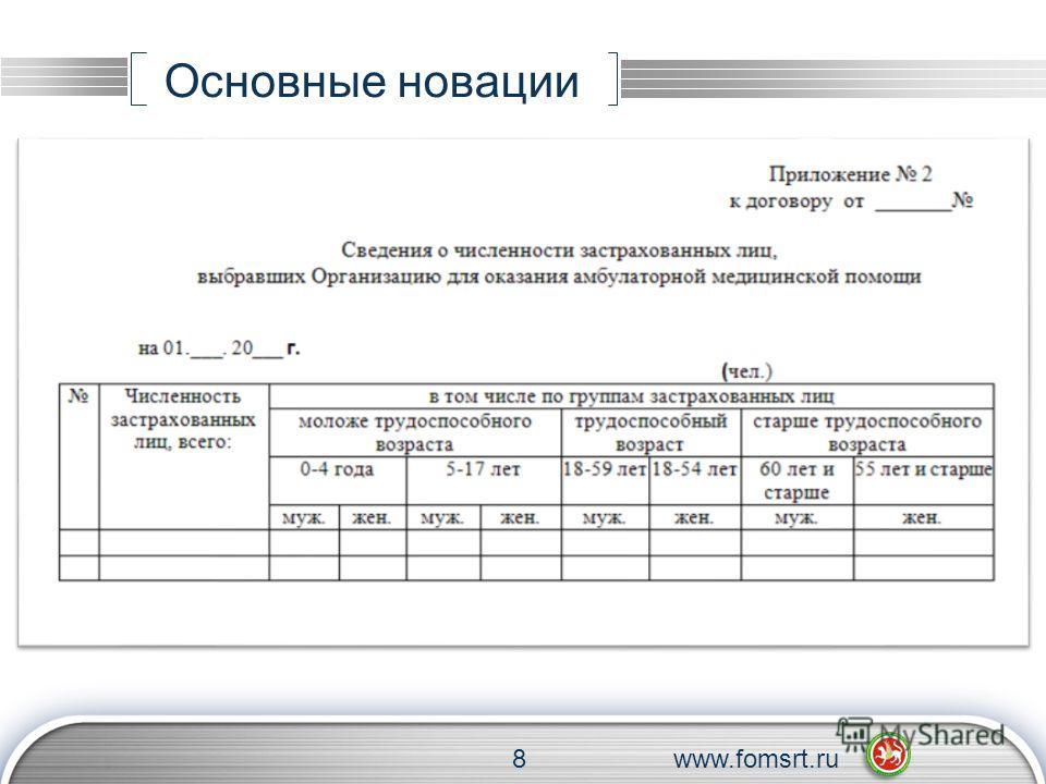 Основные новации 8www.fomsrt.ru