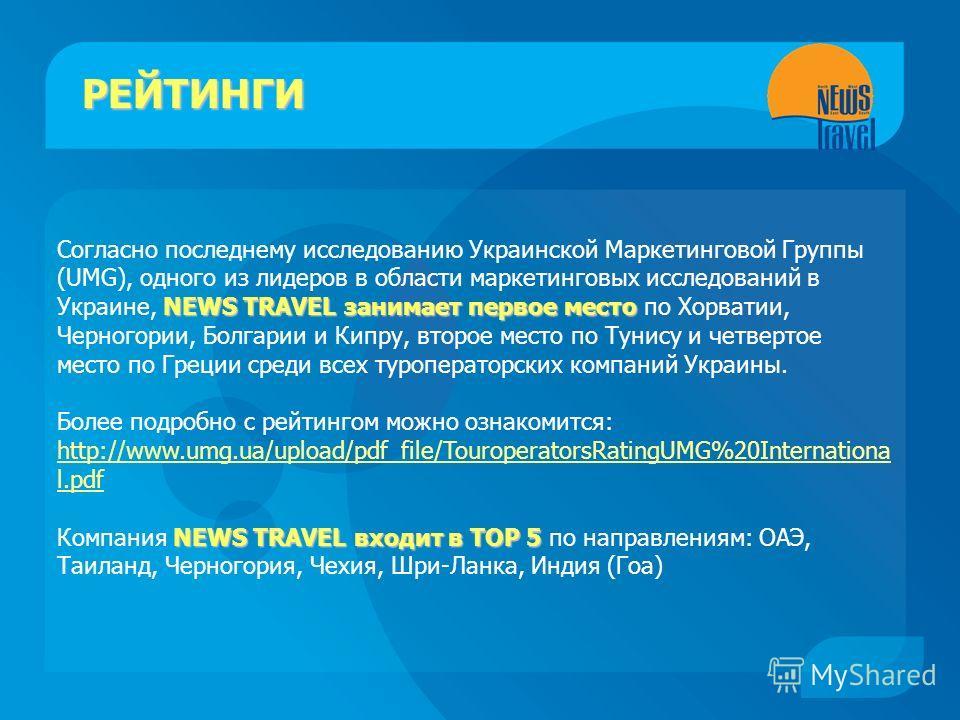 РЕЙТИНГИ NEWS TRAVEL занимает первое место Согласно последнему исследованию Украинской Маркетинговой Группы (UMG), одного из лидеров в области маркетинговых исследований в Украине, NEWS TRAVEL занимает первое место по Хорватии, Черногории, Болгарии и