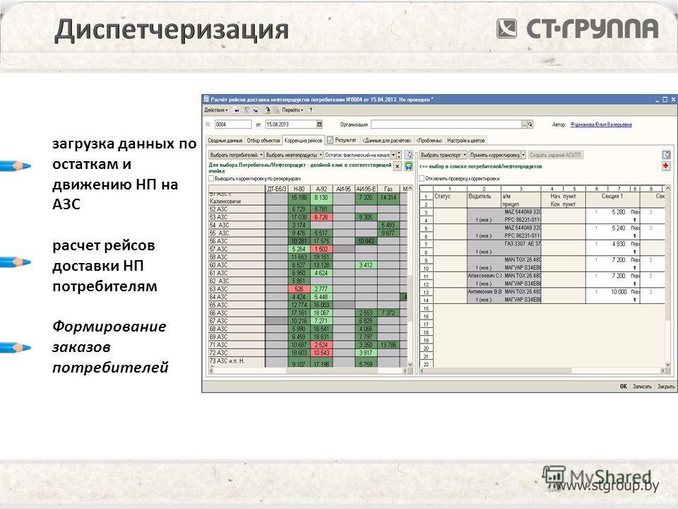 загрузка данных по остаткам и движению НП на АЗС расчет рейсов доставки НП потребителям Формирование заказов потребителей
