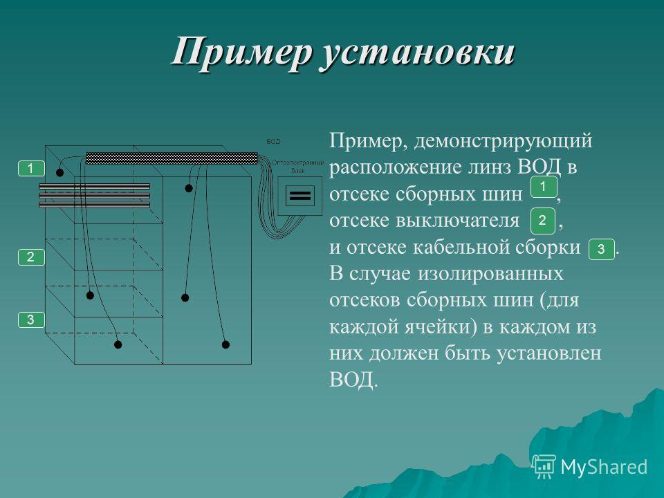 Пример установки 1 2 3 Пример, демонстрирующий расположение линз ВОД в отсеке сборных шин, отсеке выключателя, и отсеке кабельной сборки. В случае изолированных отсеков сборных шин (для каждой ячейки) в каждом из них должен быть установлен ВОД. 1 2 3