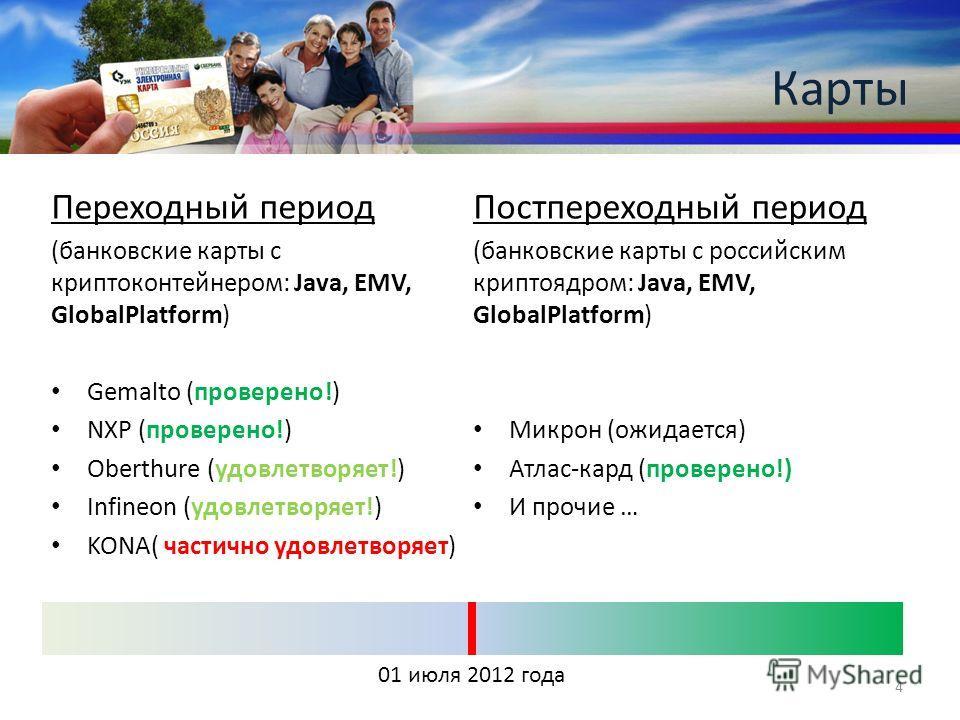 Карты Переходный период (банковские карты с криптоконтейнером: Java, EMV, GlobalPlatform) Gemalto (проверено!) NXP (проверено!) Oberthure (удовлетворяет!) Infineon (удовлетворяет!) KONA( частично удовлетворяет) Постпереходный период (банковские карты