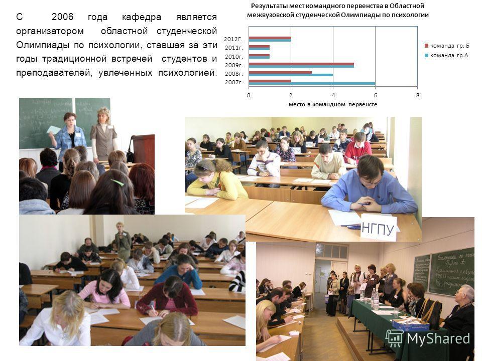 С 2006 года кафедра является организатором областной студенческой Олимпиады по психологии, ставшая за эти годы традиционной встречей студентов и преподавателей, увлеченных психологией.