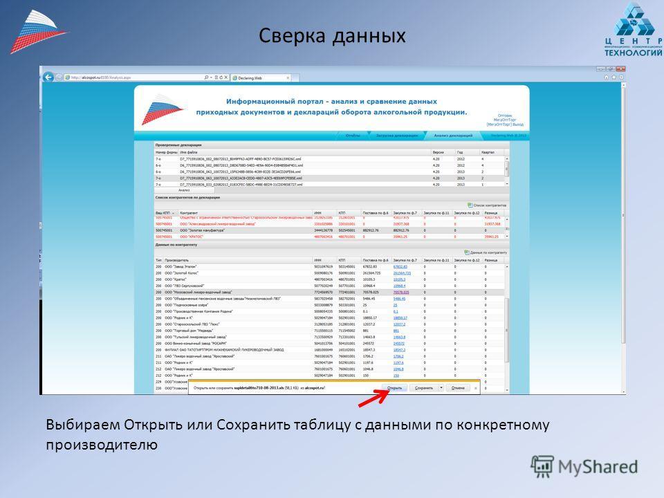 Сверка данных Выбираем Открыть или Сохранить таблицу с данными по конкретному производителю