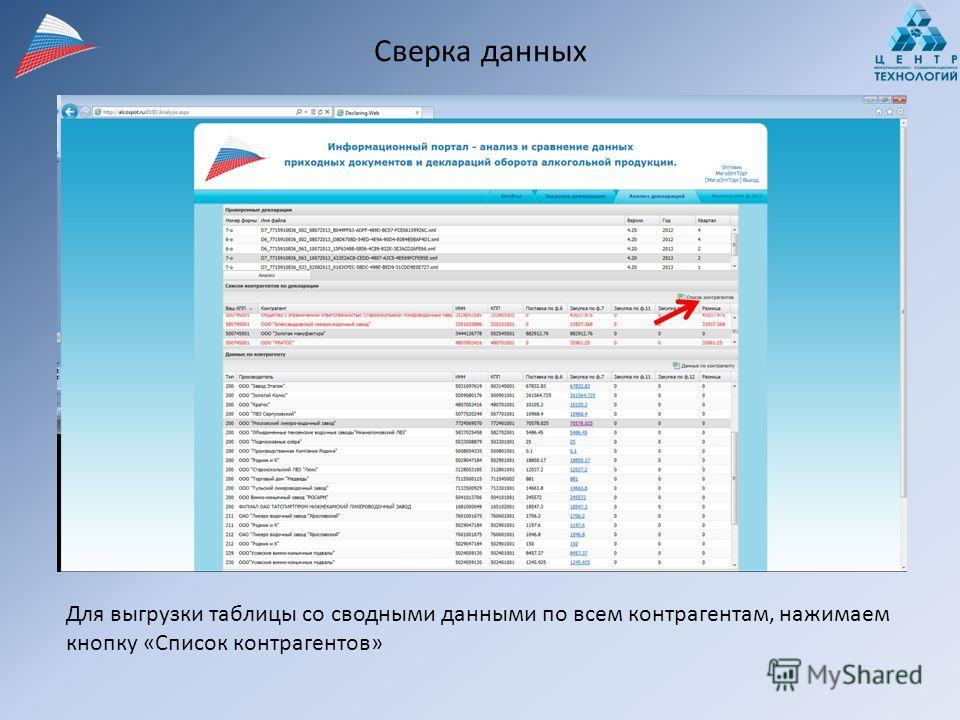 Сверка данных Для выгрузки таблицы со сводными данными по всем контрагентам, нажимаем кнопку «Список контрагентов»