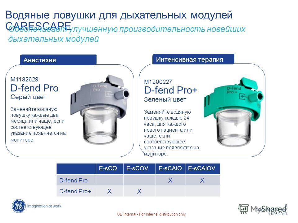 5 DOC1209532 rev2 11/26/2013 GE Internal - For internal distribution only. Водяные ловушки для дыхательных модулей CARESCAPE M1200227 D-fend Pro+ Зеленый цвет Заменяйте водяную ловушку каждые 24 часа, для каждого нового пациента или чаще, если соотве
