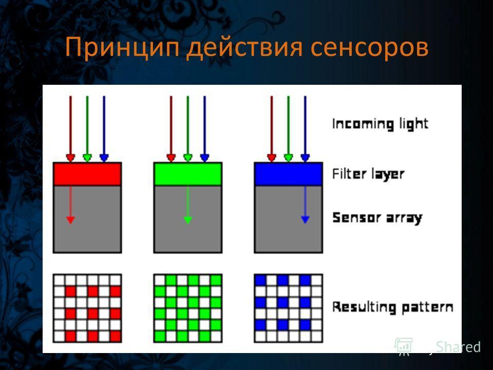Принцип действия сенсоров